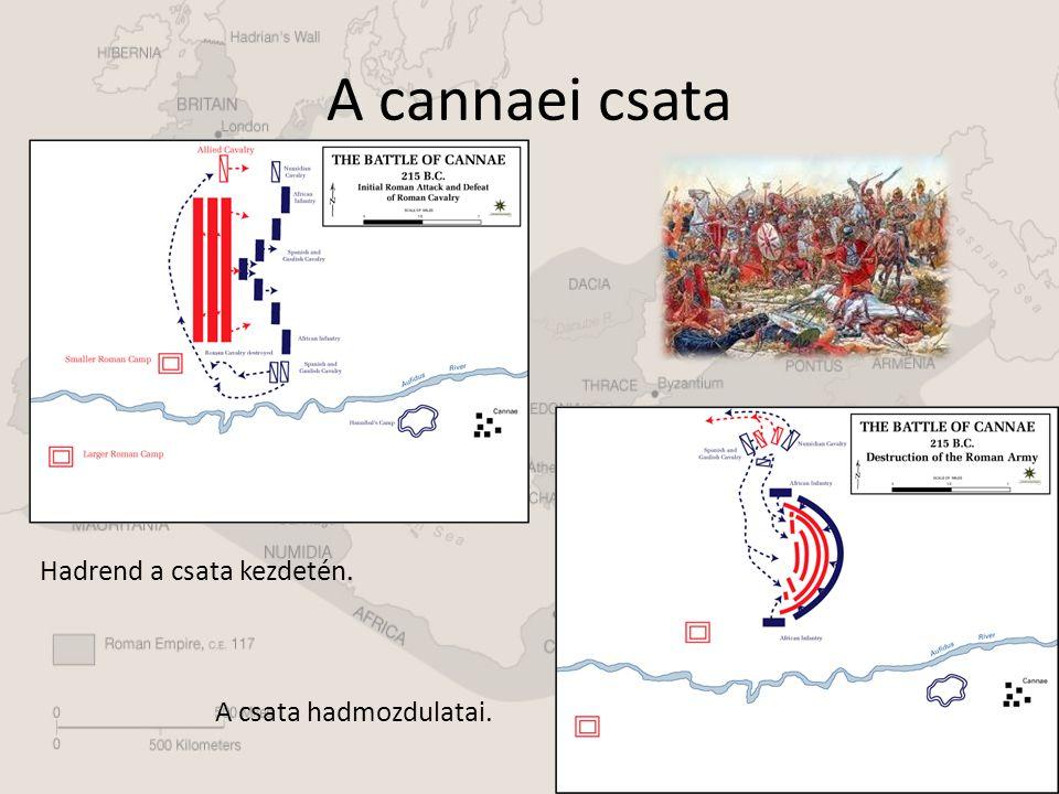 A cannaei csata Hadrend a csata kezdetén. A csata hadmozdulatai.
