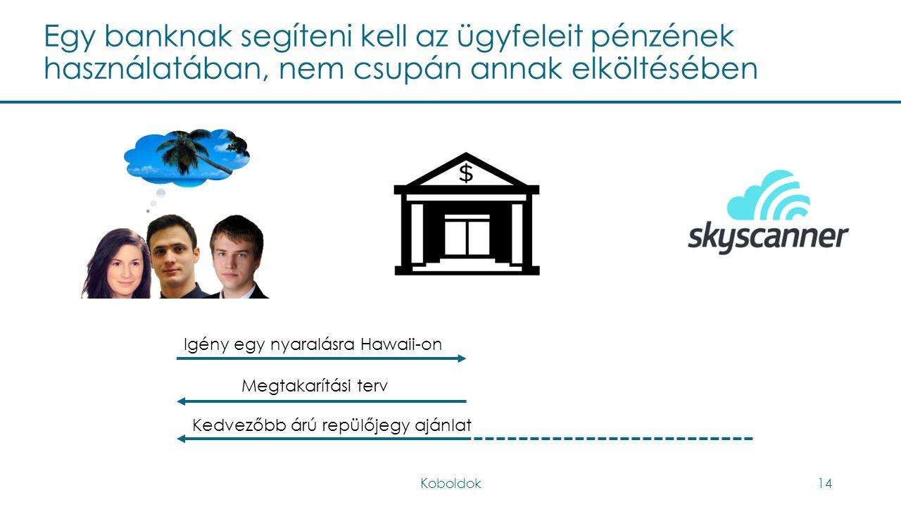 Egy banknak segíteni kell az ügyfeleit pénzének használatában, nem csupán annak elköltésében
