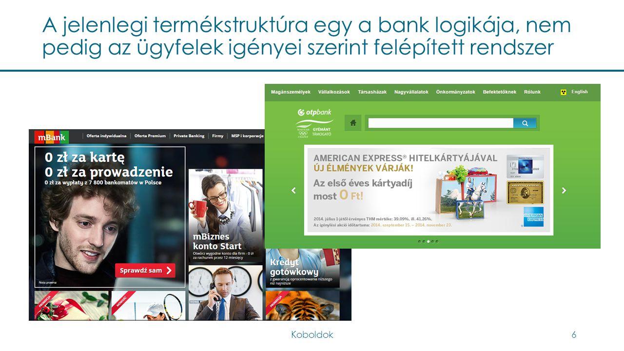 A jelenlegi termékstruktúra egy a bank logikája, nem pedig az ügyfelek igényei szerint felépített rendszer