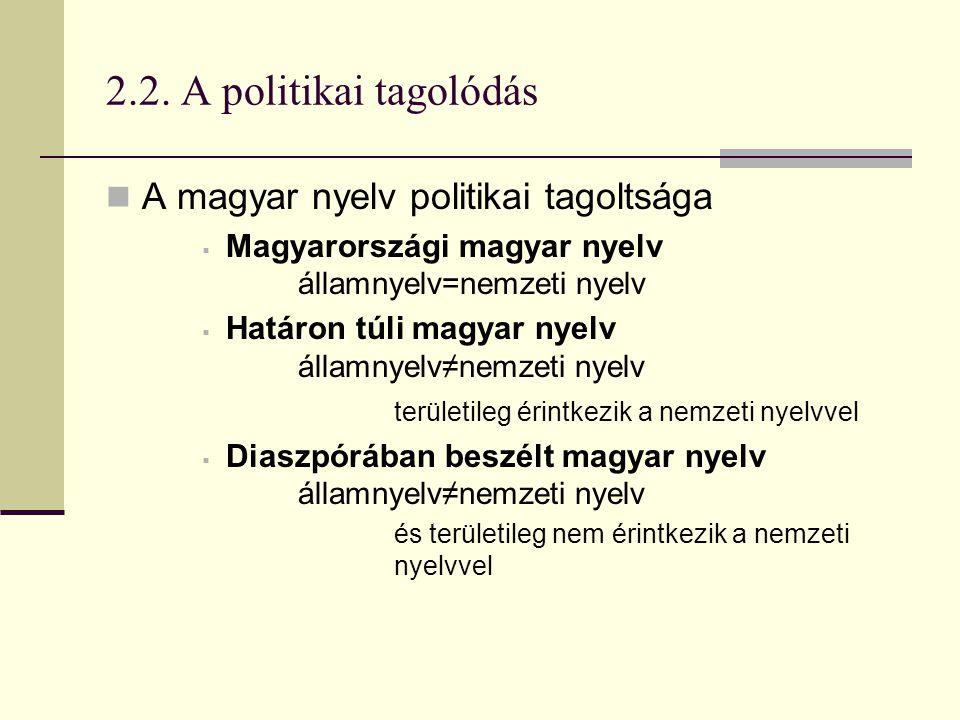 2.2. A politikai tagolódás A magyar nyelv politikai tagoltsága