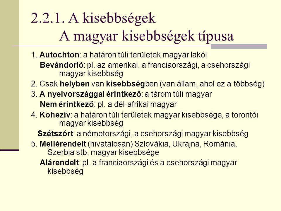 2.2.1. A kisebbségek A magyar kisebbségek típusa