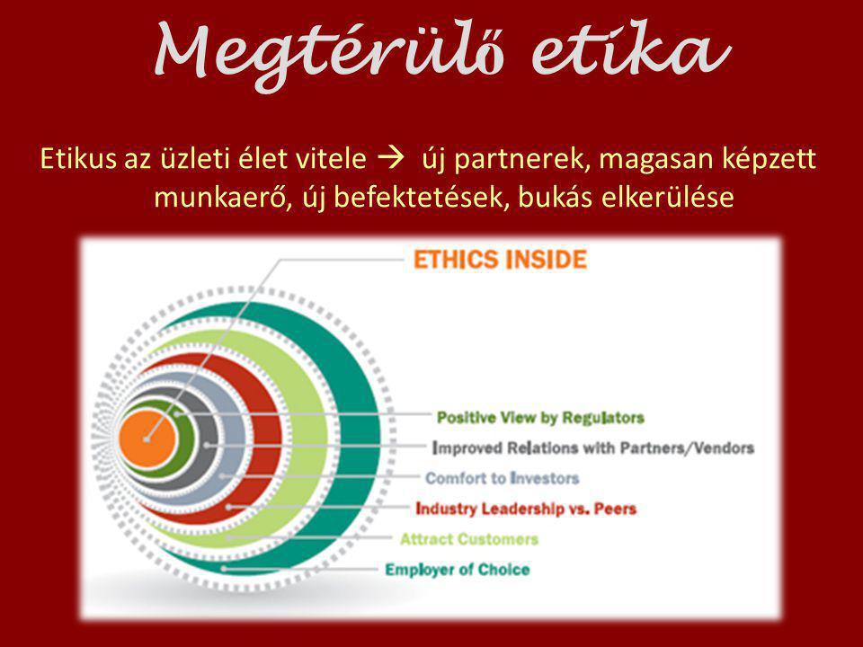 Megtérülő etika Etikus az üzleti élet vitele  új partnerek, magasan képzett munkaerő, új befektetések, bukás elkerülése.