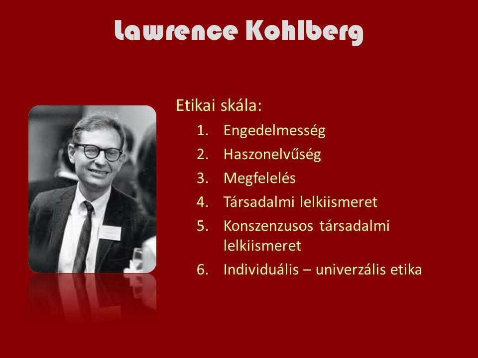 Lawrence Kohlberg Etikai skála: Engedelmesség Haszonelvűség Megfelelés
