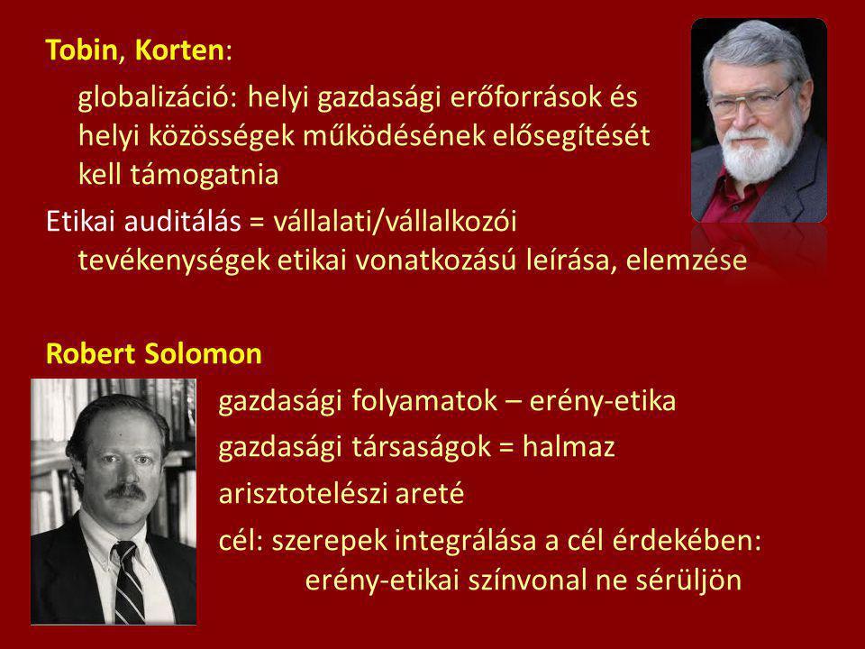 Tobin, Korten: globalizáció: helyi gazdasági erőforrások és helyi közösségek működésének elősegítését kell támogatnia Etikai auditálás = vállalati/vállalkozói tevékenységek etikai vonatkozású leírása, elemzése Robert Solomon gazdasági folyamatok – erény-etika gazdasági társaságok = halmaz arisztotelészi areté cél: szerepek integrálása a cél érdekében: erény-etikai színvonal ne sérüljön
