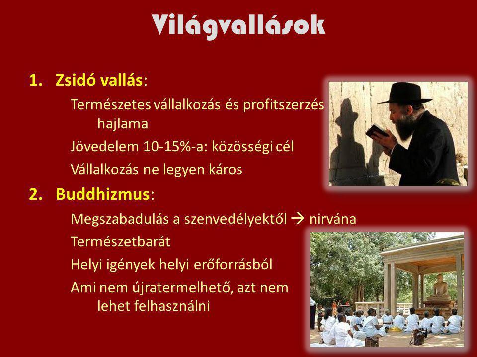 Világvallások Zsidó vallás: Buddhizmus: