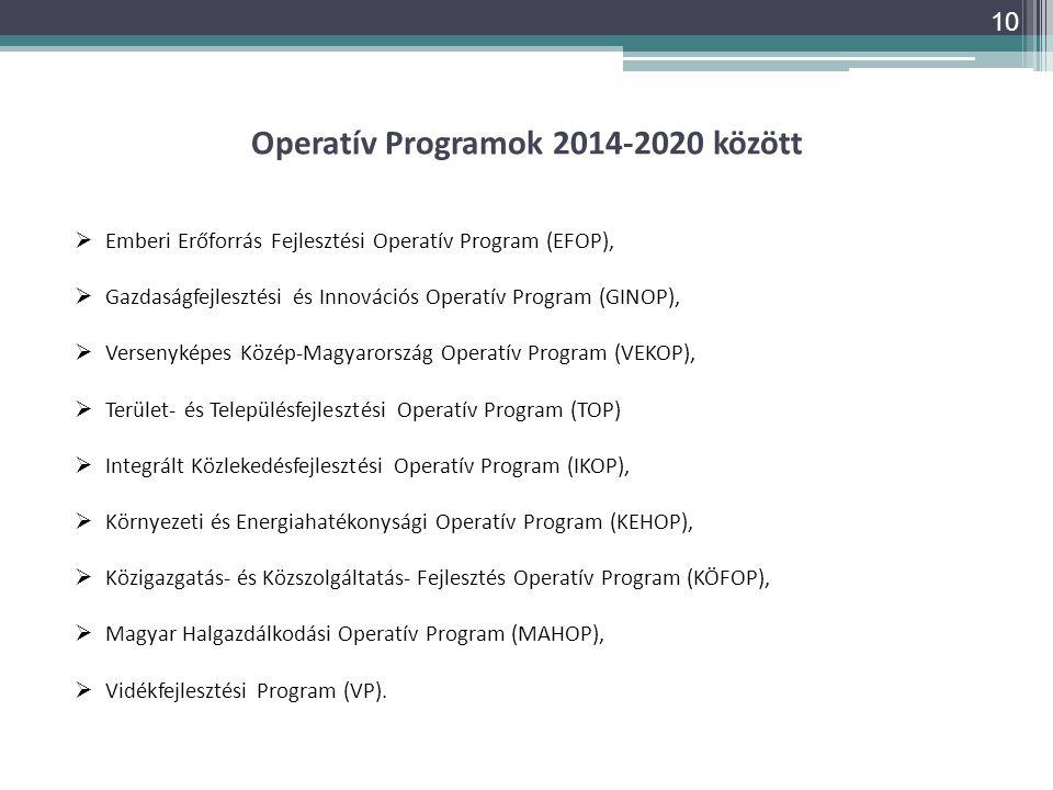 Operatív Programok 2014-2020 között