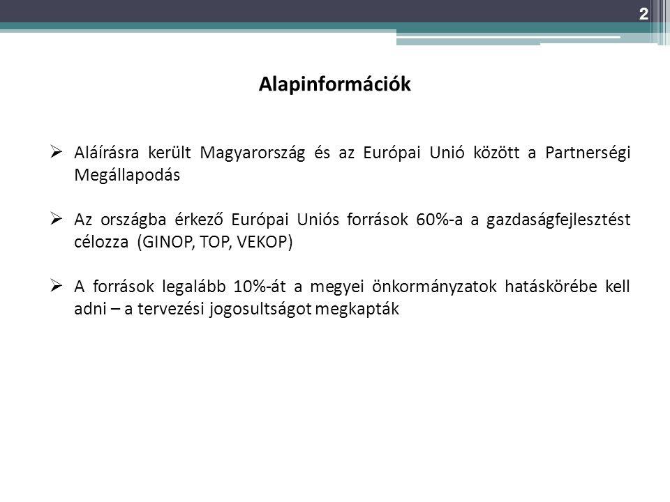 Alapinformációk Aláírásra került Magyarország és az Európai Unió között a Partnerségi Megállapodás.