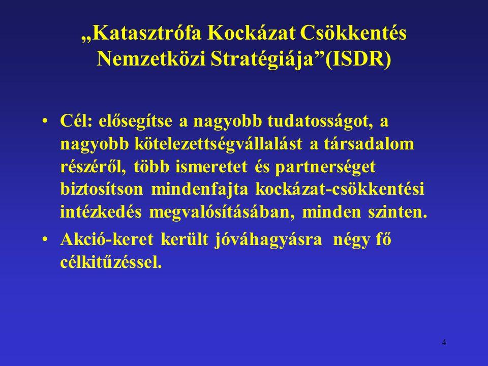 """""""Katasztrófa Kockázat Csökkentés Nemzetközi Stratégiája (ISDR)"""