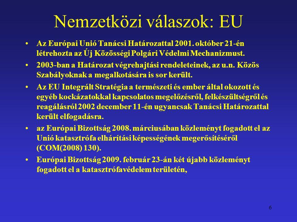 Nemzetközi válaszok: EU