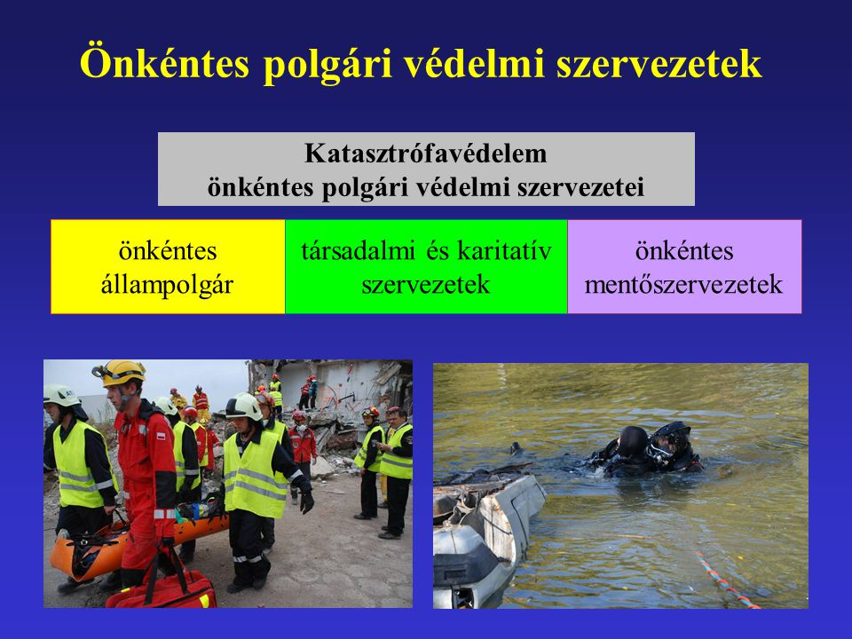 önkéntes polgári védelmi szervezetei