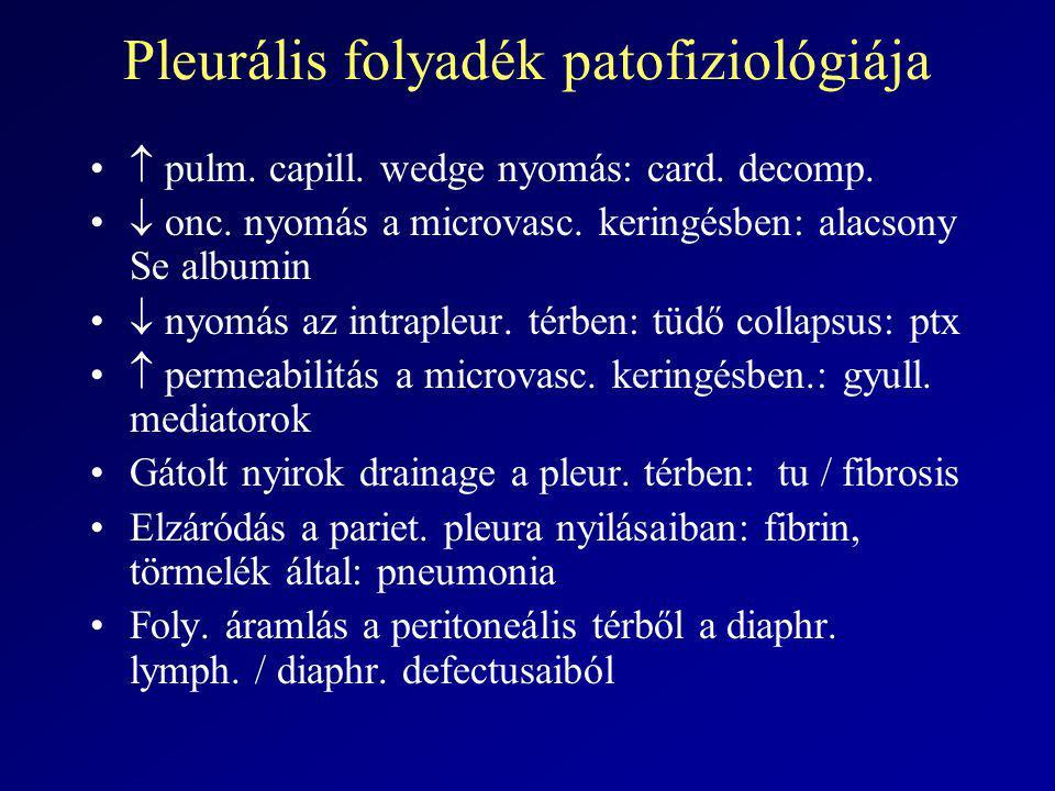 Pleurális folyadék patofiziológiája