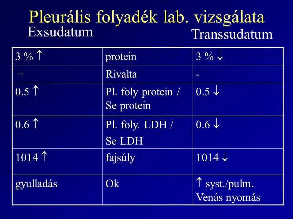 Pleurális folyadék lab. vizsgálata