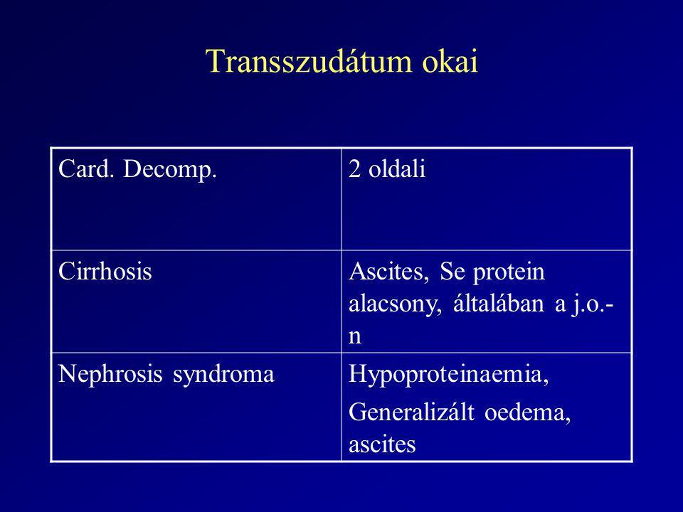 Transszudátum okai Card. Decomp. 2 oldali Cirrhosis
