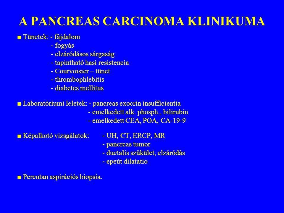 A PANCREAS CARCINOMA KLINIKUMA