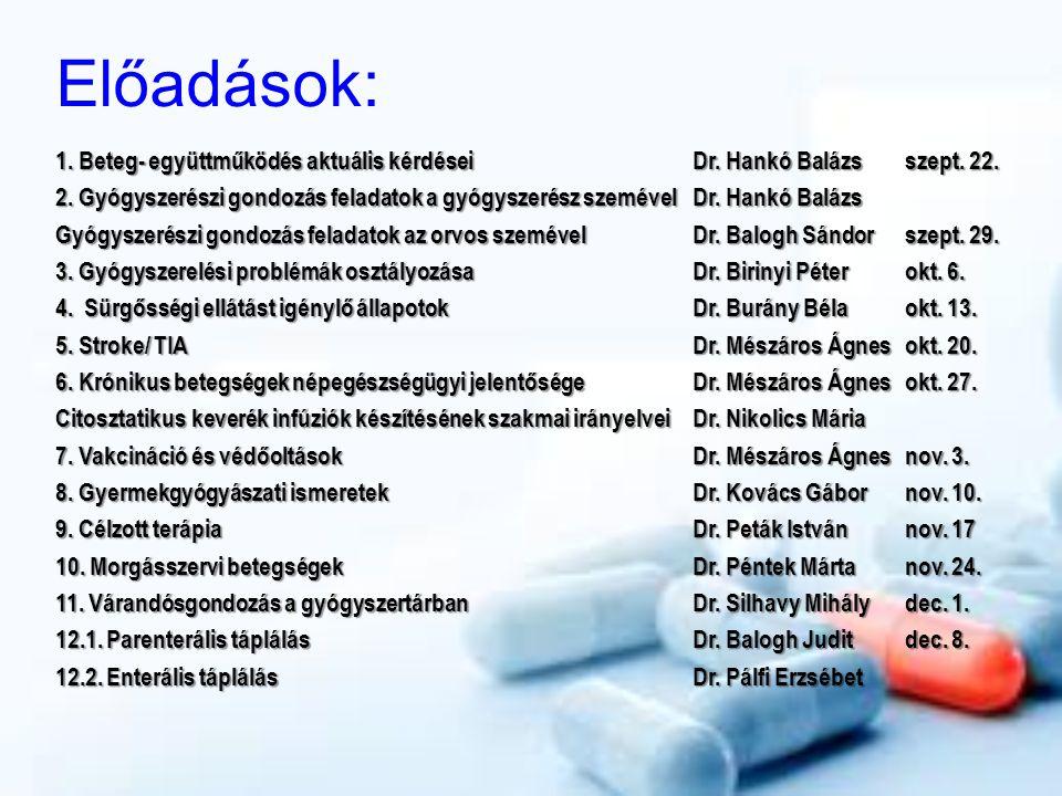 Előadások: 1. Beteg- együttműködés aktuális kérdései Dr. Hankó Balázs szept. 22.