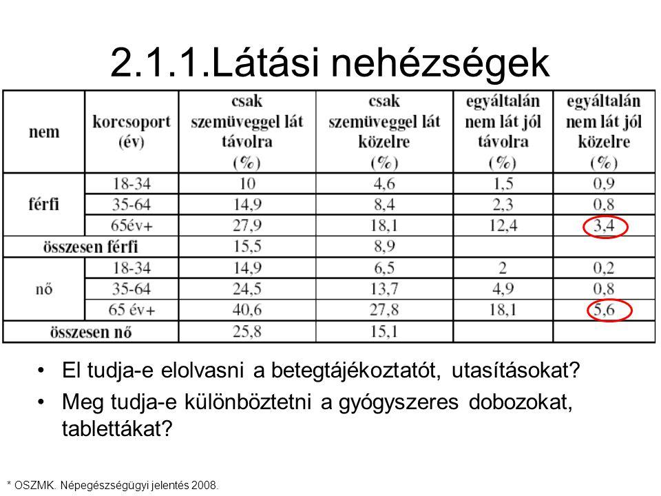 2.1.1.Látási nehézségek * El tudja-e elolvasni a betegtájékoztatót, utasításokat Meg tudja-e különböztetni a gyógyszeres dobozokat, tablettákat