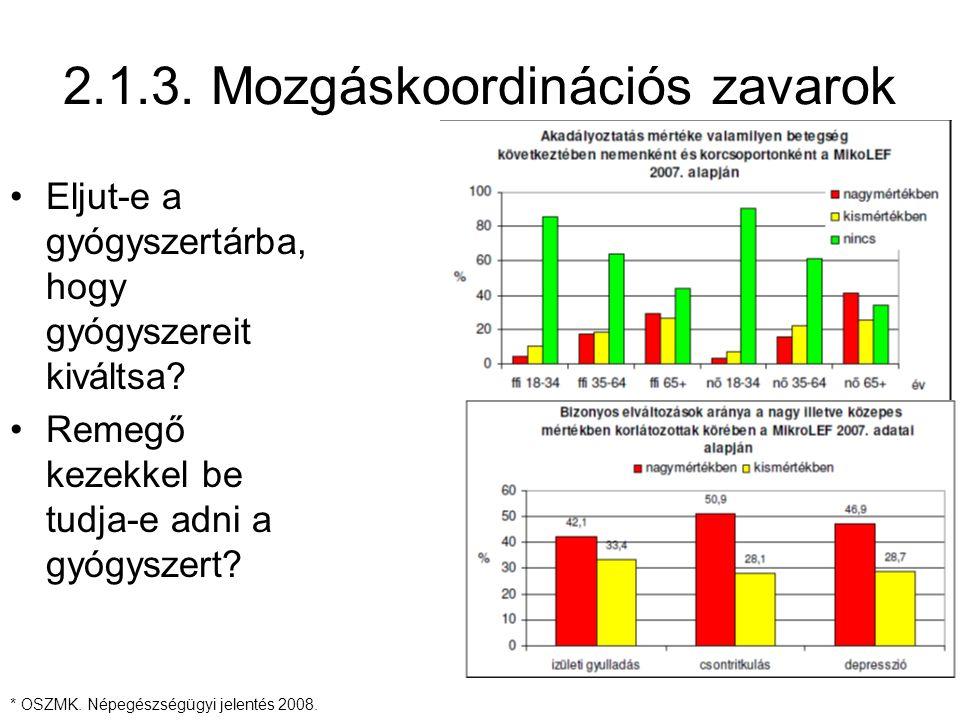 2.1.3. Mozgáskoordinációs zavarok