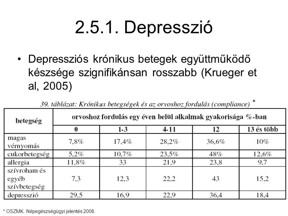 2.5.1. Depresszió Depressziós krónikus betegek együttműködő készsége szignifikánsan rosszabb (Krueger et al, 2005)