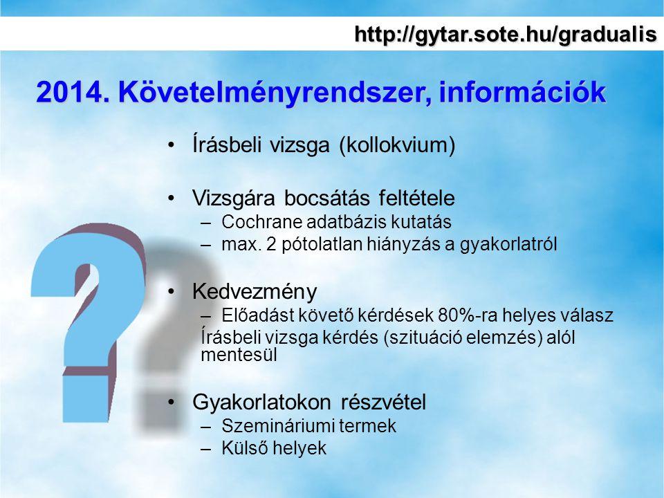 2014. Követelményrendszer, információk