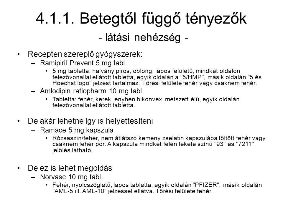 4.1.1. Betegtől függő tényezők - látási nehézség -