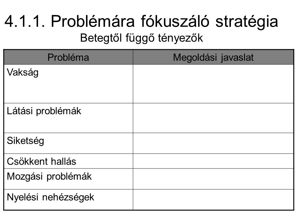 4.1.1. Problémára fókuszáló stratégia Betegtől függő tényezők