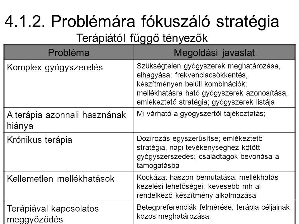 4.1.2. Problémára fókuszáló stratégia Terápiától függő tényezők