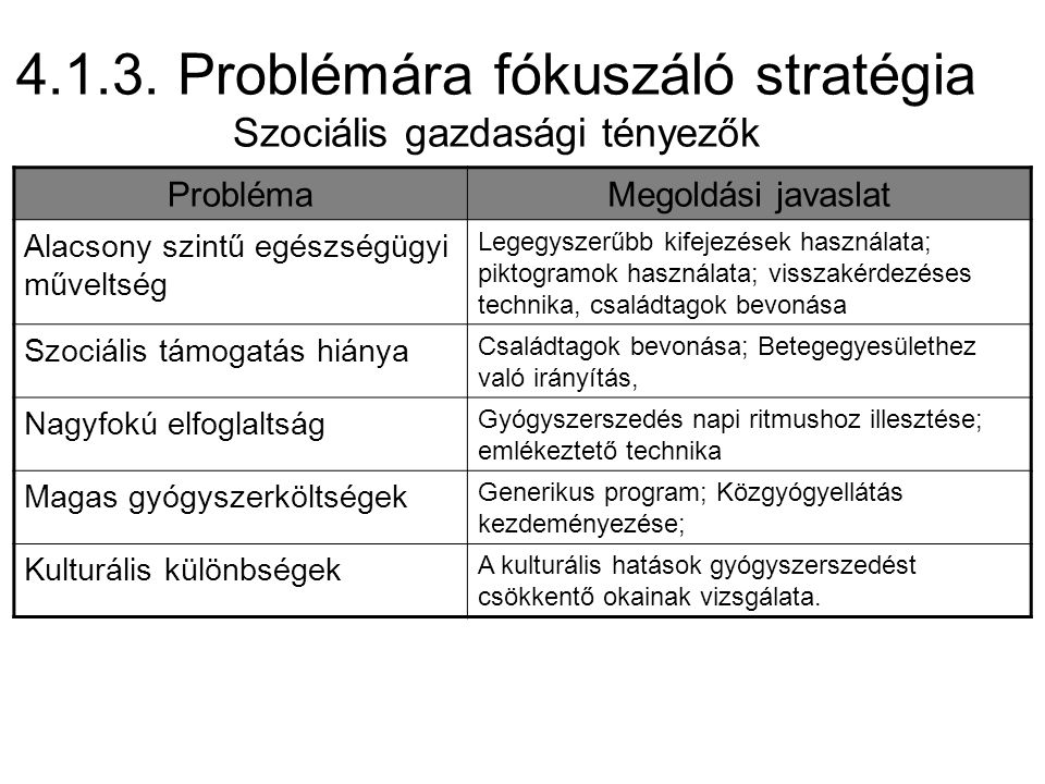 4.1.3. Problémára fókuszáló stratégia Szociális gazdasági tényezők