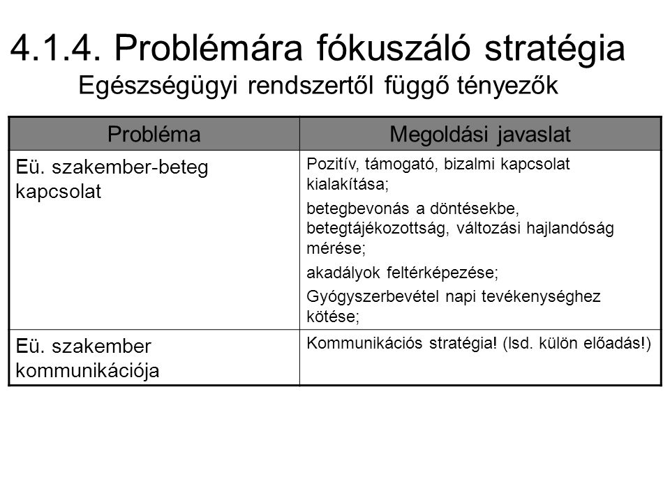 4.1.4. Problémára fókuszáló stratégia Egészségügyi rendszertől függő tényezők