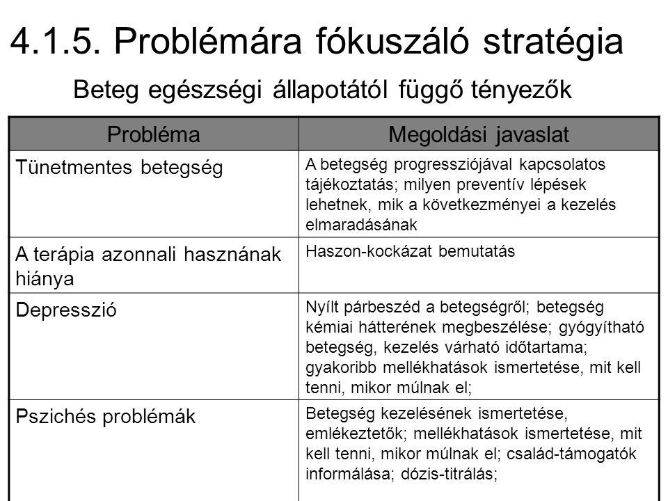 4.1.5. Problémára fókuszáló stratégia Beteg egészségi állapotától függő tényezők