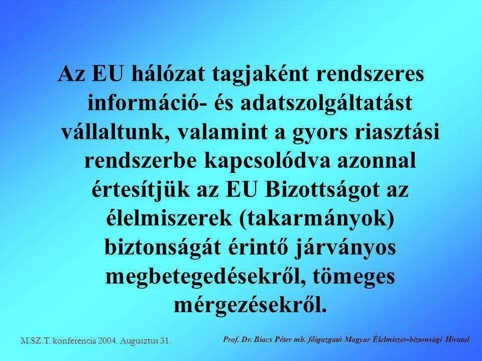Az EU hálózat tagjaként rendszeres információ- és adatszolgáltatást vállaltunk, valamint a gyors riasztási rendszerbe kapcsolódva azonnal értesítjük az EU Bizottságot az élelmiszerek (takarmányok) biztonságát érintő járványos megbetegedésekről, tömeges mérgezésekről.