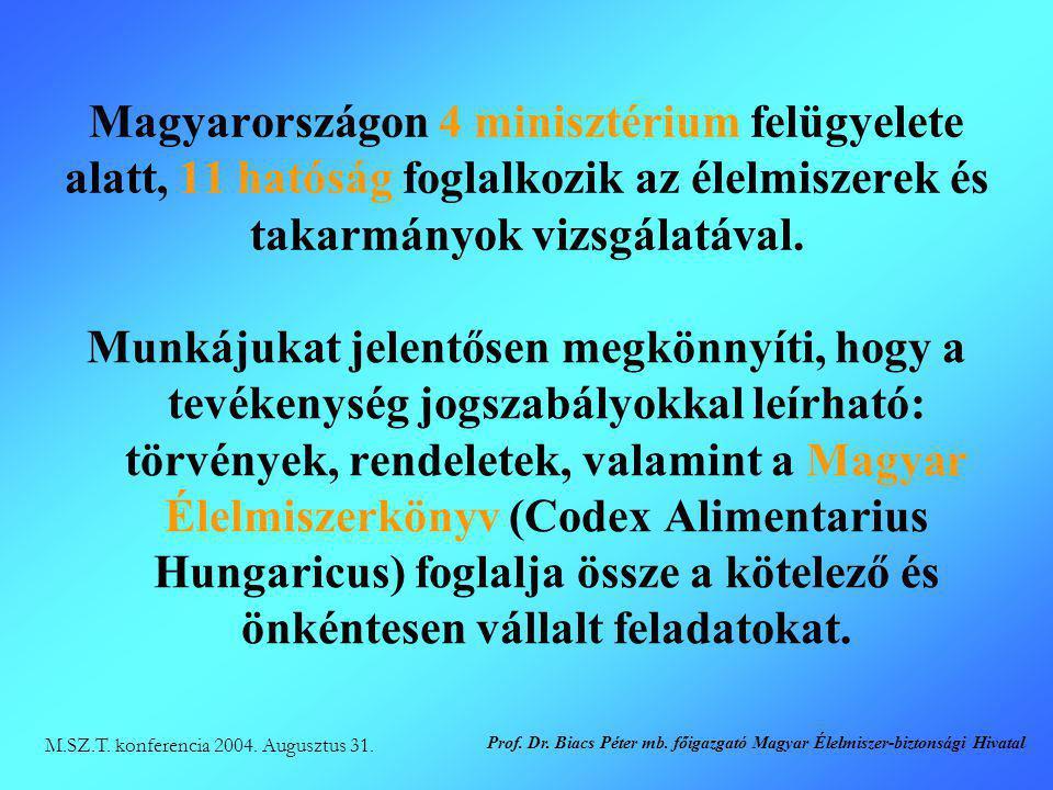 Magyarországon 4 minisztérium felügyelete alatt, 11 hatóság foglalkozik az élelmiszerek és takarmányok vizsgálatával.
