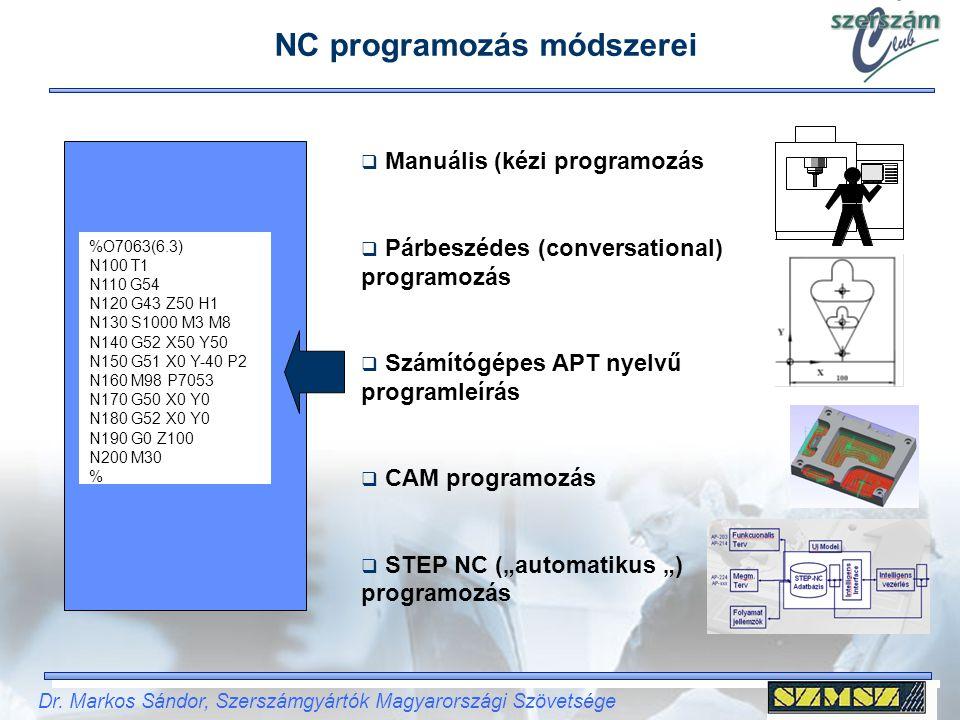 NC programozás módszerei