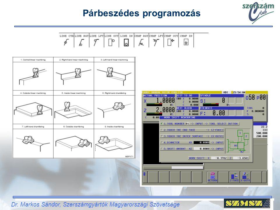 Párbeszédes programozás
