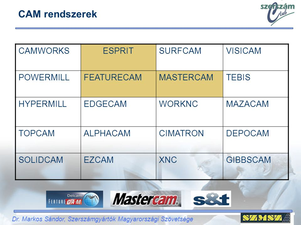 CAM rendszerek CAMWORKS ESPRIT SURFCAM VISICAM POWERMILL FEATURECAM
