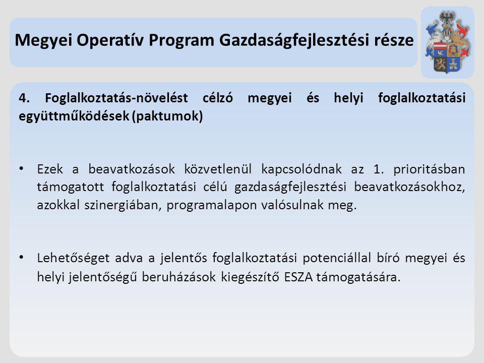 Megyei Operatív Program Gazdaságfejlesztési része