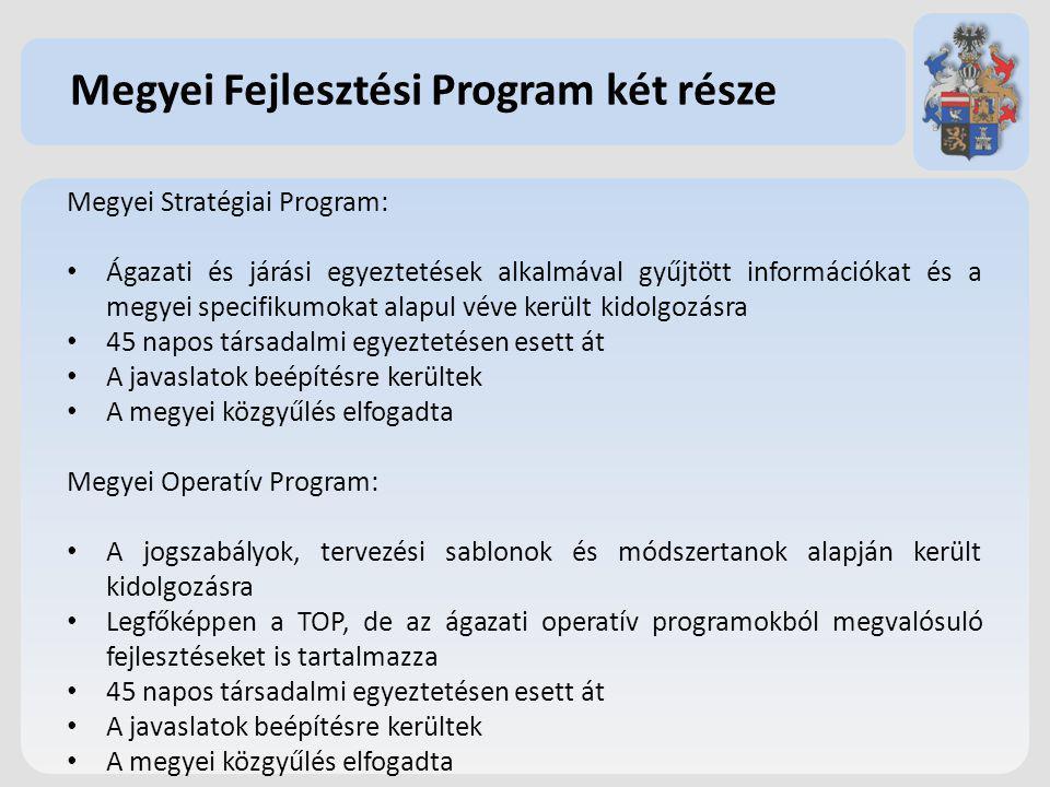 Megyei Fejlesztési Program két része