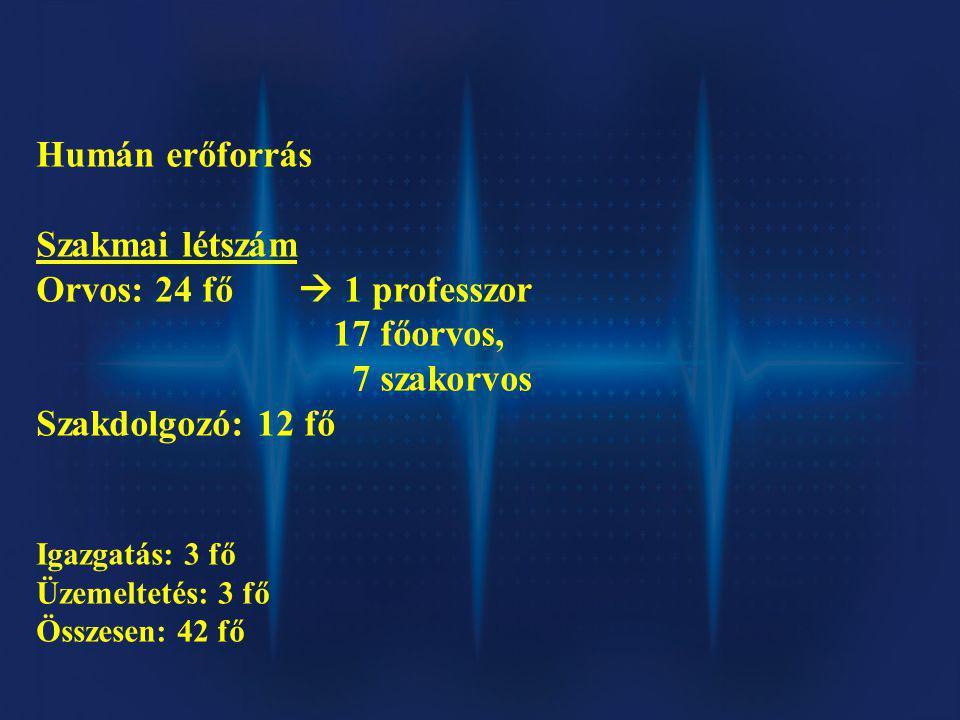 Humán erőforrás Szakmai létszám Orvos: 24 fő  1 professzor