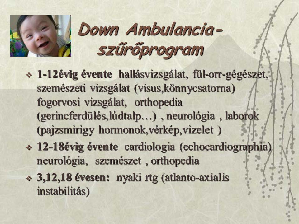Down Ambulancia-szűrőprogram