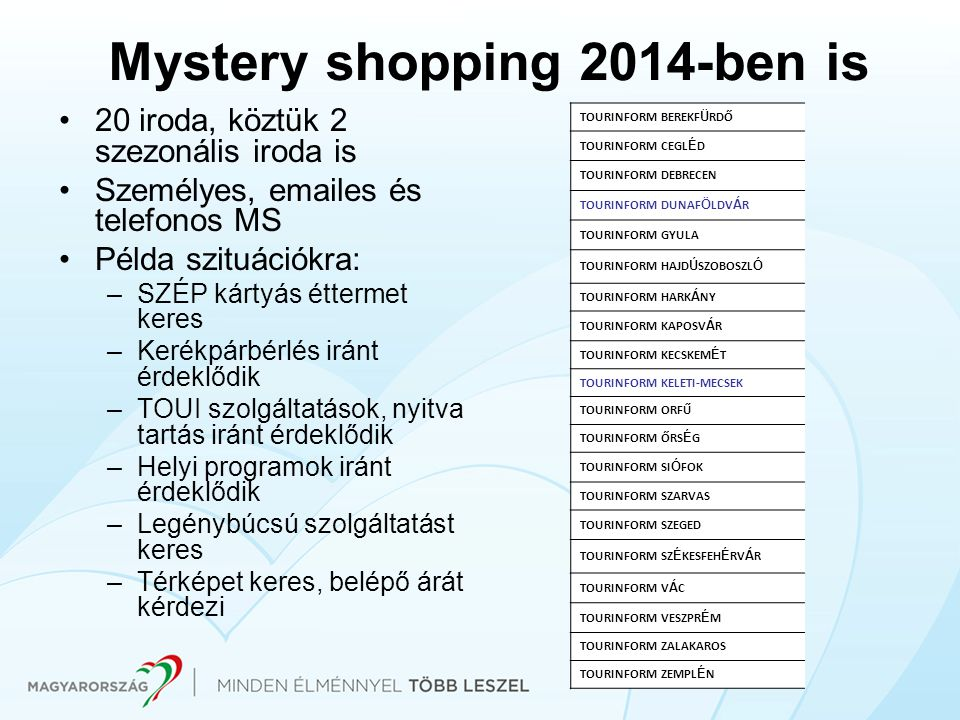 Mystery shopping 2014-ben is