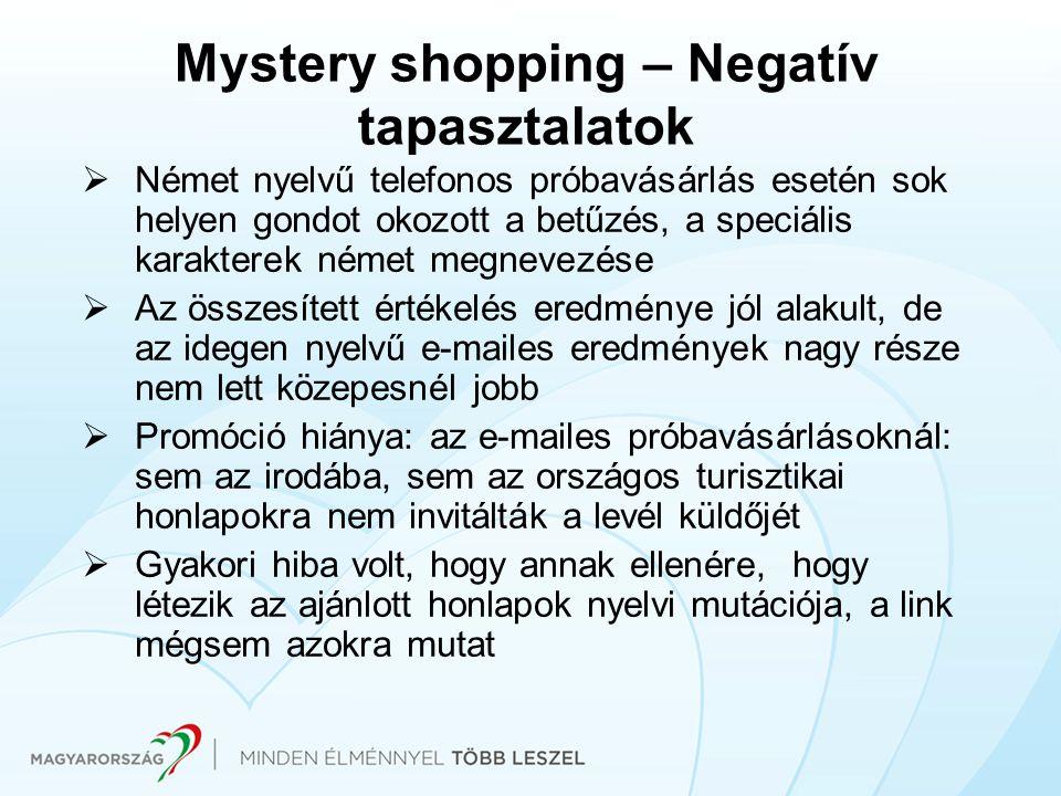 Mystery shopping – Negatív tapasztalatok
