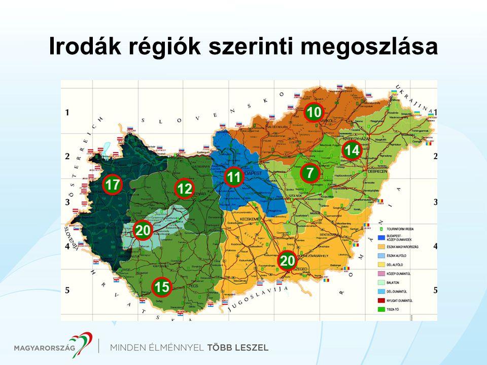 Irodák régiók szerinti megoszlása