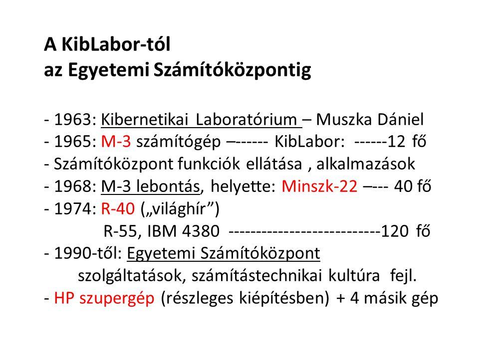 """A KibLabor-tól az Egyetemi Számítóközpontig - 1963: Kibernetikai Laboratórium – Muszka Dániel - 1965: M-3 számítógép –------ KibLabor: ------12 fő - Számítóközpont funkciók ellátása , alkalmazások - 1968: M-3 lebontás, helyette: Minszk-22 –--- 40 fő - 1974: R-40 (""""világhír ) R-55, IBM 4380 ---------------------------120 fő - 1990-től: Egyetemi Számítóközpont szolgáltatások, számítástechnikai kultúra fejl. - HP szupergép (részleges kiépítésben) + 4 másik gép"""