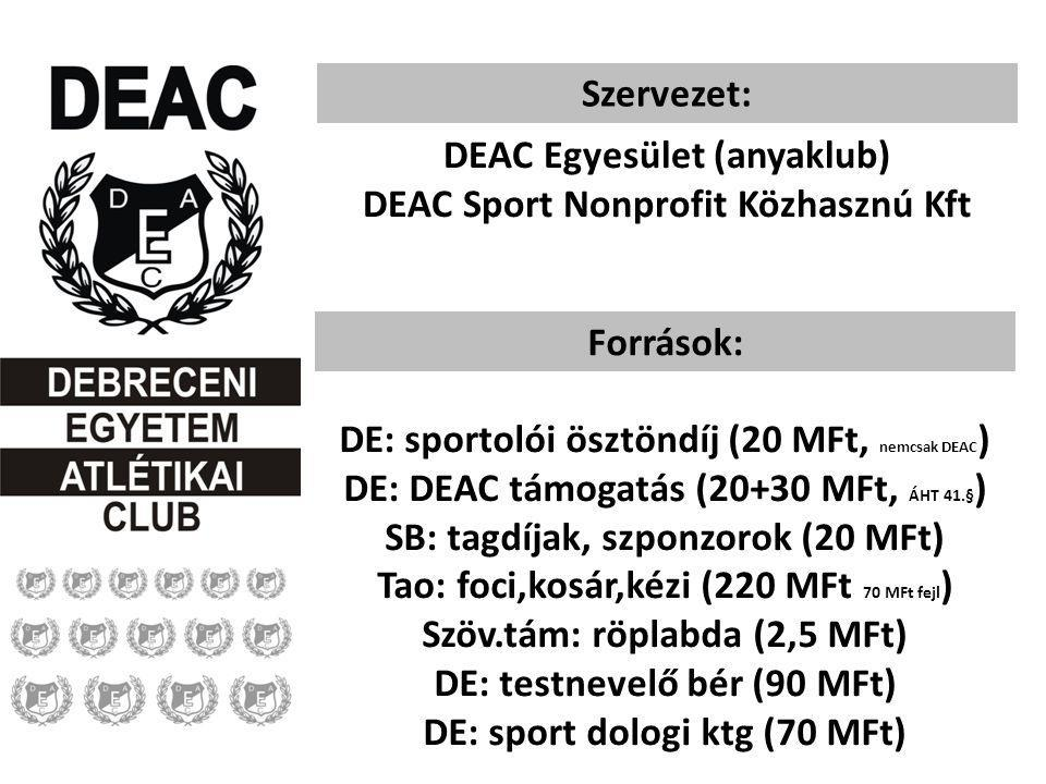 DEAC Egyesület (anyaklub) DEAC Sport Nonprofit Közhasznú Kft