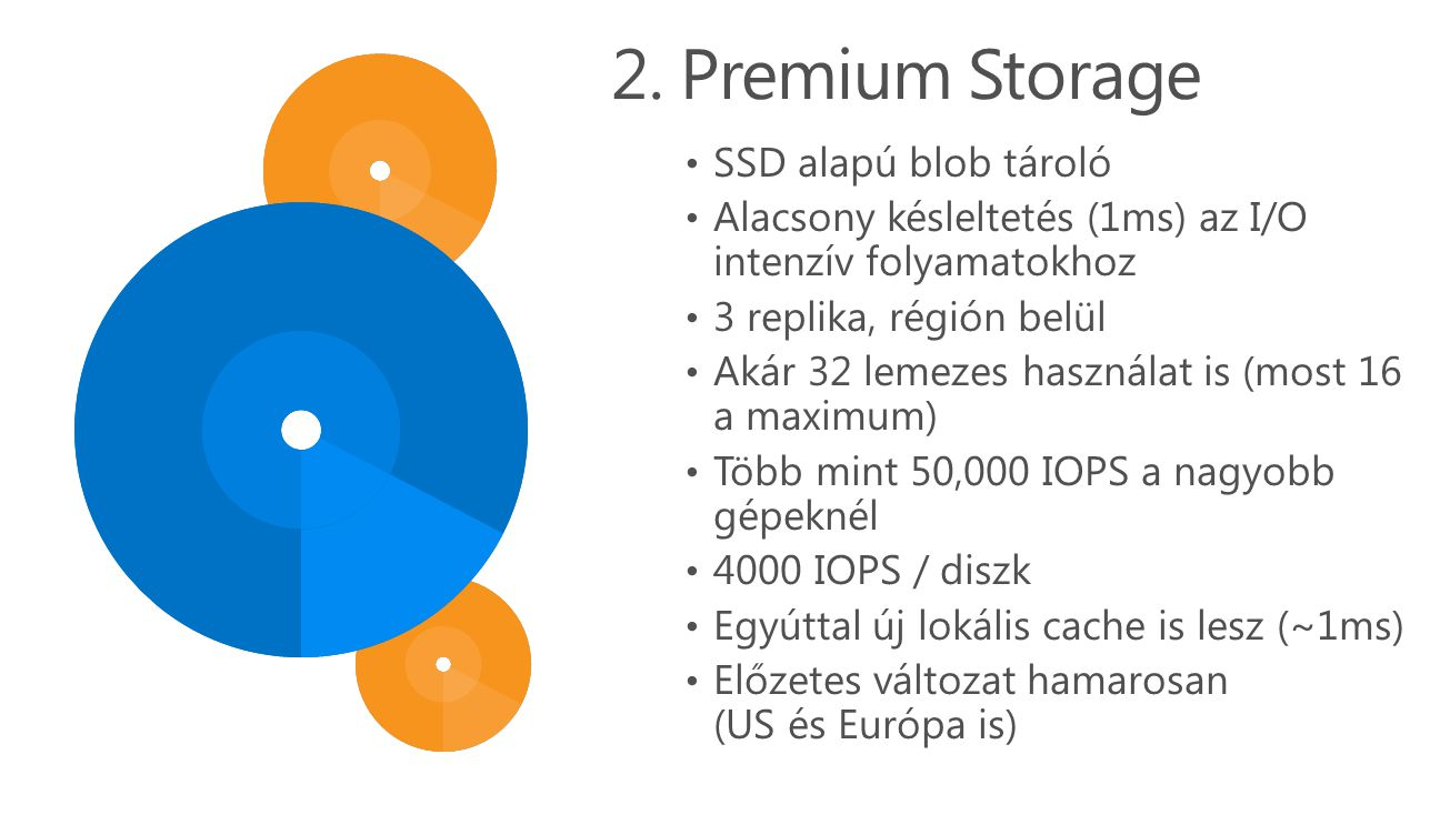 2. Premium Storage SSD alapú blob tároló