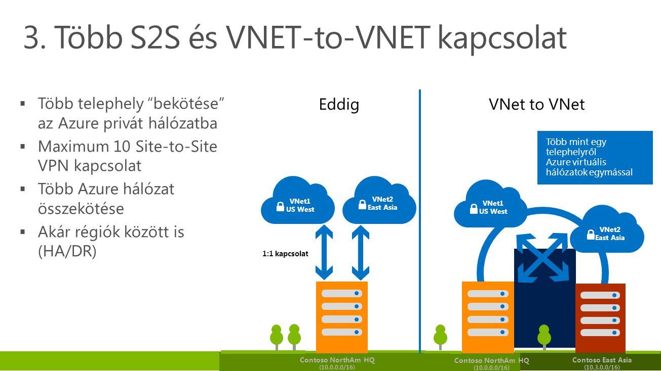 3. Több S2S és VNET-to-VNET kapcsolat