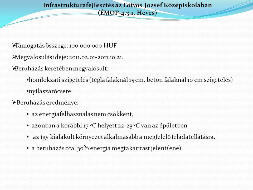 Infrastruktúrafejlesztés az Eötvös József Középiskolában