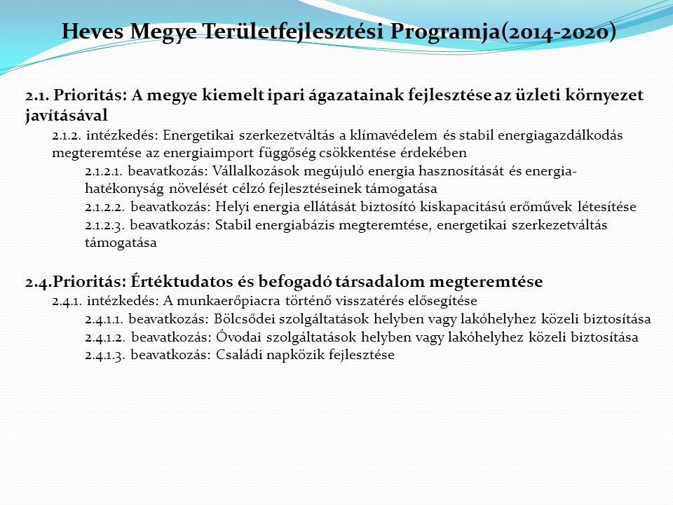 Heves Megye Területfejlesztési Programja(2014-2020)