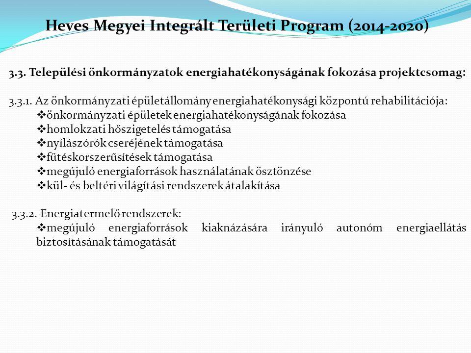 Heves Megyei Integrált Területi Program (2014-2020)