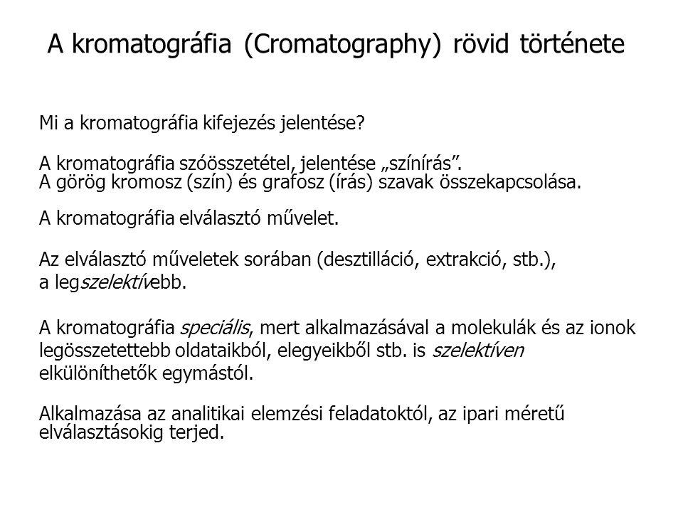 A kromatográfia (Cromatography) rövid története