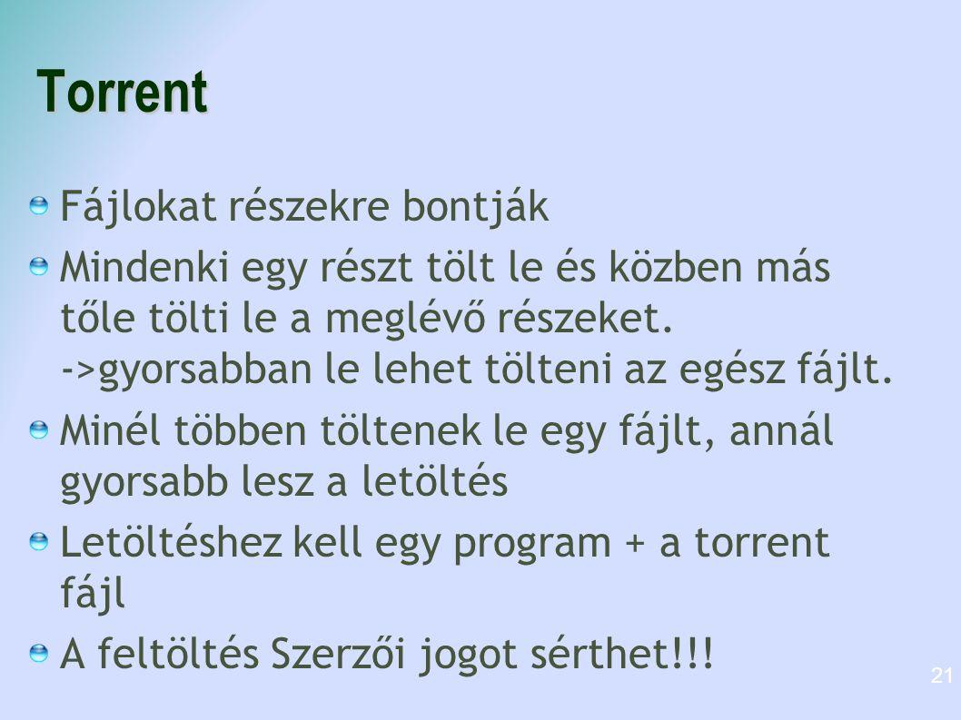 Torrent Fájlokat részekre bontják